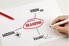 Personal Branding Personal Branding Basics 3 Easy Steps To Advancing Your