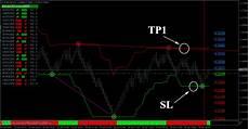 Renko Charts Free Download Forex Renko Street Trading System Forexobroker