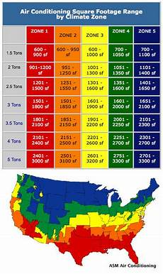 Btu Per Square Foot Heating Chart Determining The Right Size Btu Or Ton Air Conditioner