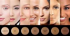 Ricci Foundation Colour Chart My Top Two Foundations Louisa Clarke