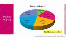 Skin Sale Chart Makeup Industry Revenue Saubhaya Makeup
