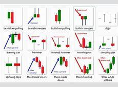 forex chart patterns pdf   usdchfchart.com