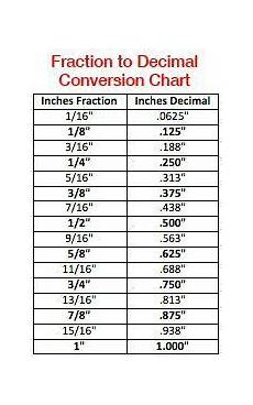 Math Conversion Chart Fractions And Decimals And