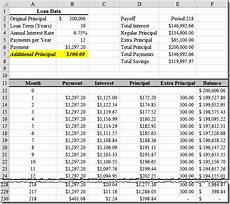 Payment And Amortization Calculator Loan Amortization With Extra Principal Payments Using