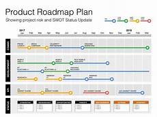 Software Development Plan Samples Of Business Action Plan Template Excel Project