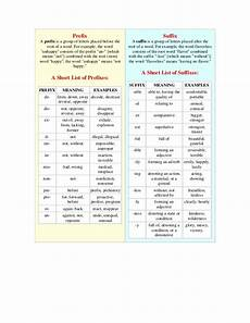 Most Common Prefixes And Suffixes Chart The Most Common Prefixes And Suffixes