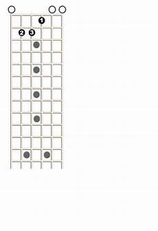 Guitar Bar Chords Chart Free Download Minor Guitar Bar Chords Chart Sample For Free