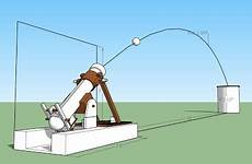 Ball Launcher Design Invention Challenge Ping Pong Ball Launcher Project Edt