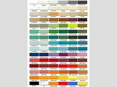 Silicone Epoxy Paint Quart for Kitchen Cabinets, Appliances, Countertops & Sinks   Design and