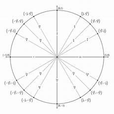 Unit Circle With Tangents Tikz Mathdancing