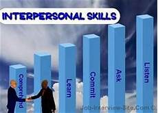 Strong Interpersonal Skills Definition What Are Interpersonal Skills And How To Improve