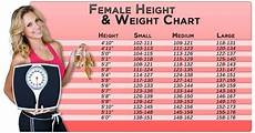 Ladies Height And Weight Chart Ideal Weight Chart For Women