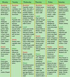 Food Combining Chart For Weight Loss 16 Best Images About Food Combining On Pinterest Weight