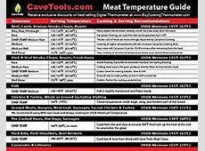 Amazon.com: Meat Temperature Magnet   BEST INTERNAL TEMP