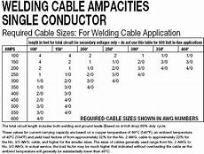 Welding Cable Chart 4 Gauge Awg Welding Cable Rubber Insulated Red Per Ft Ebay