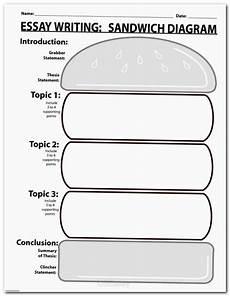 Process Analysis Essay Topics Essay Essayuniversity Process Analysis Essay Topic Ideas