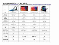 Tablet Features Comparison Chart 2014 Best Tablet Comparison Chart 11 To 13 Inch Displays