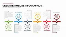 Cool Timeline Projects Creative Timeline Infographics Powerpoint And Keynote