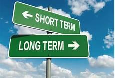 Short Term Work Goals Why Long Term Goals Don T Work And Short Term Goals Get