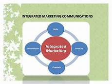 Integrated Marketing Communications Examples Integrated Marketing Communication