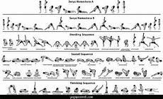 Yoga Primary Series Chart Ashtanga Yoga What S It All About Ashtanga Yoga