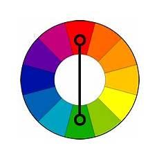 Triadic Color Scheme Exles Color Harmonies Complementary Analogous Triadic Color
