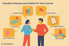 Good Skill Top Interpersonal Skills Employers Value With Examples