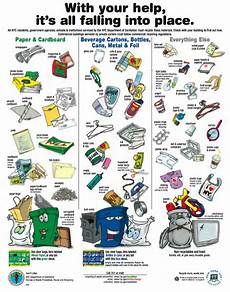 Nyc Recycling Chart Project 1 Redesigning The Nyc Recycling Poster