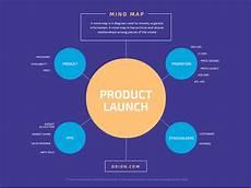 Brainstorm Chart Maker Free Mind Map Maker Amp Editable Mind Map Examples Canva