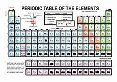 Periodic Table Template 29 Printable Periodic Tables Free Download ᐅ Templatelab