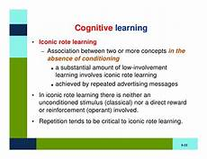 Cognitive Learning Definition Bb Chapter Nine Learning And Memory