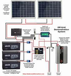 wiring diagram rv solar system rv solar panels solar