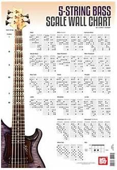 Bass Scales Wall Chart 5 String Bass Scale Wall Chart Sheet Music Sku 30436