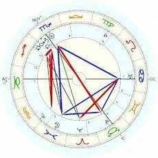 Curie Natal Chart Curie Horoscope For Birth Date 7 November 1867