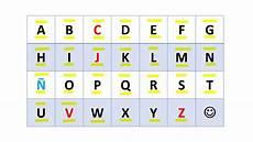 Alphabet In Spanish Spanish Alphabet Sounds Youtube