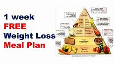 diet plan for fast weight loss