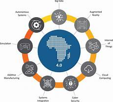 4th Industrial Revolution The 4th Industrial Revolution In Africa The Next Great