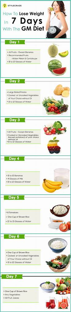 Diet Chart For Girl To Lose Weight Diet Plan Lose Weight Diet Plan