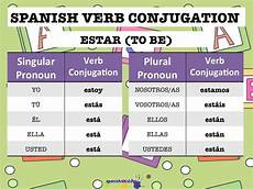 Spanish Yo Chart Verb Estar Conjugation Spanish4kiddos Educational Resources