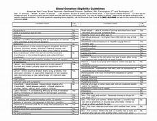 Red Cross Blood Drive Weight Chart Blood Donation Weight Requirement Blog Dandk