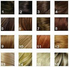 Hair Number Chart Pinterest Discover And Save Creative Ideas