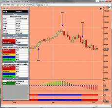 option swing trading cloudy with a chance of profits options and forex swing