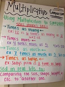 Common Core Anchor Charts Common Core 4th Grade Math Multiplicative Comparison