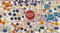 Obamacare Bureaucracy Chart Your New Health Care System Youtube