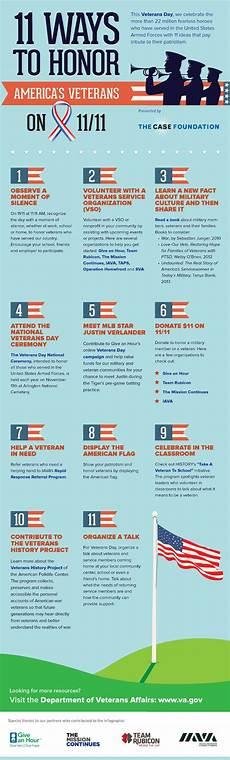 Essays On Veterans 33 Ideas For Exemplification Essay Topics Brandongaille Com