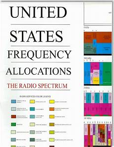 Frequency Allocation Chart 2018 United States Frequency Allocations The Radio Spectrum