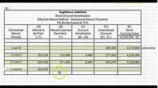 Amortization Of Bond Premiums Bond Discount Amortization Youtube