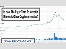 Is Now The Right Time To Invest In Bitcoin & Other