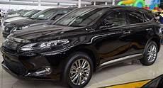 toyota models 2020 2020 toyota harrier review price rumors specs