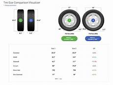 Tire Size Chart Comparison New Visual Wheel And Tire Size Calculator At Carid Com